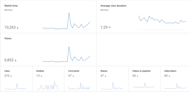 youtube stats.png